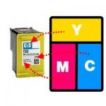 Refilling Hewlett Packard HP 110 Colour Cartridges
