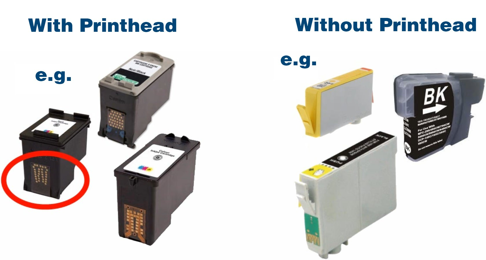 Depending Strongly Upon The Type Of Printer You Own May Be Able To Continue Printing With An Empty Cartridge Installed Or By Indicating