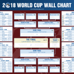 The World Cup Is Coming… Free Downloadable Sweepstake Kit & Wall Chart